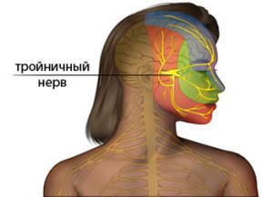 Воспаление тройничного нерва из за кариеса